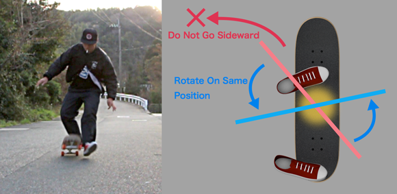 no-comply,180,skateboard,skateboarding,how to,tutorial,スケボー,スケートボード,HOWTO,