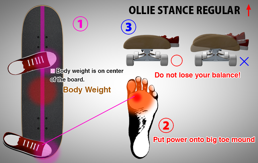 how to make a good skateboard